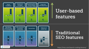 UX vs SEO - courtesy of Moz.com